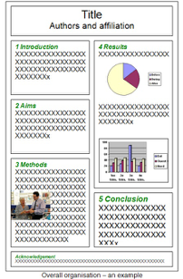 http://www.fip.org/files/congress/Istanbul%202009/abstracts/Guidelines%20for%20poster%20presenters/Poster.jpg